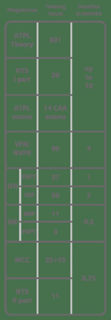 ATPL_program