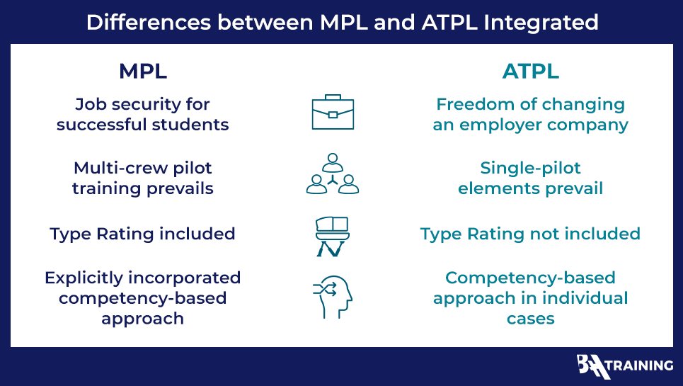 Differences between ATPL and MPL